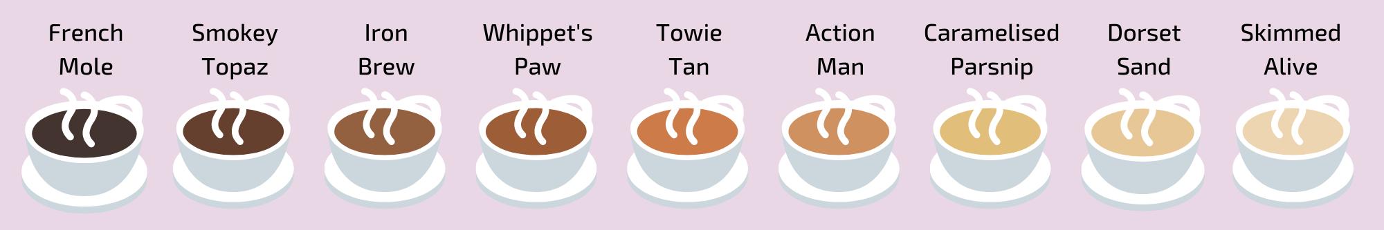 SkillSet Tea